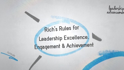 Rich's Rules Titlecard